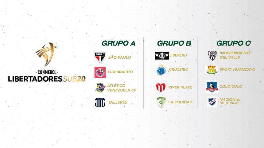 Listos los rivales en la Copa Libertadores Sub20
